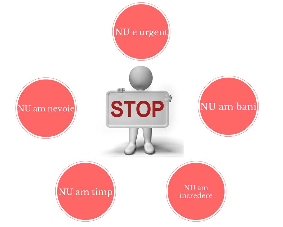 5 solutii pentru a evita refuzurile clientilor